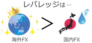 fw-with-xm-spec1