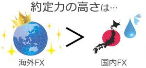 fw-with-xm-spec7