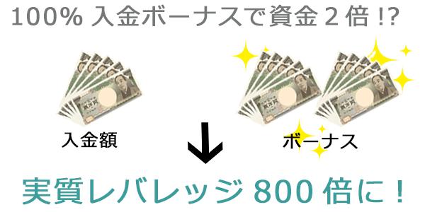 アイフォの100%入金ボーナス
