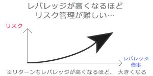 leverage1-1