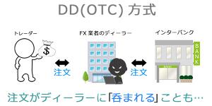 ndd-otc2