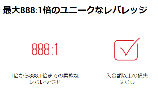 最大888倍のXM