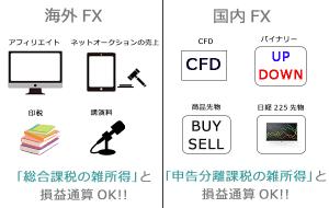 yaro-fx-com-tax005-1
