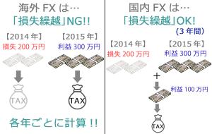 yaro-fx-com-tax007