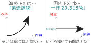yaro-fx-com-tax06