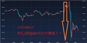 eurjpy-burexit