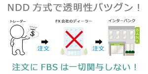 fbs-spec4