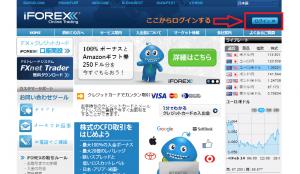 iforex-login