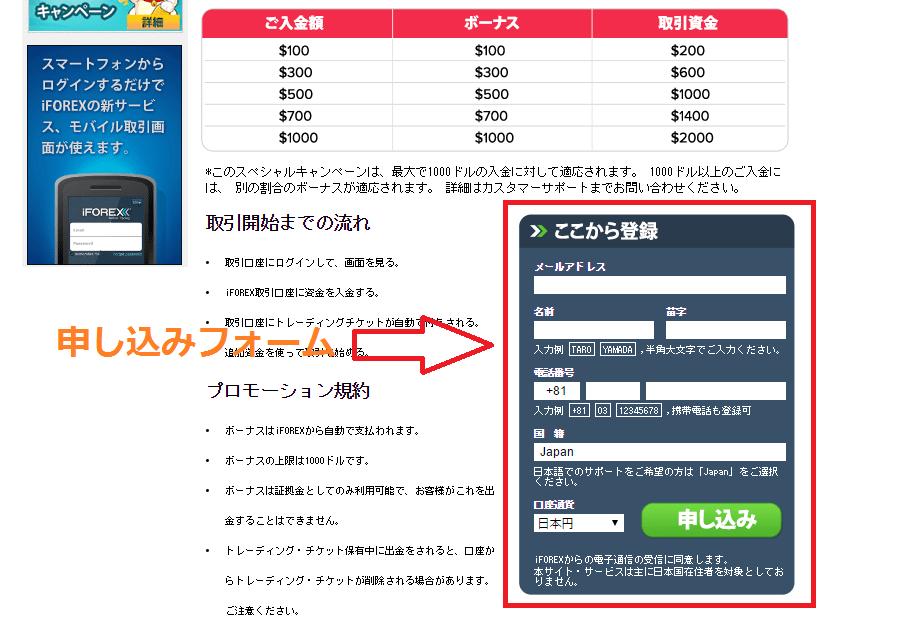 iforexの申し込みフォームがあるページ