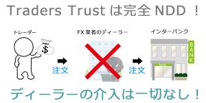 traderstrust-account-opening6