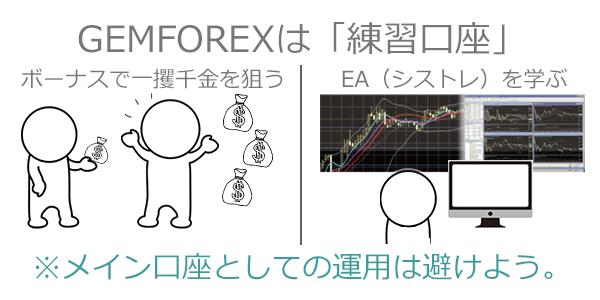 gemforexに対する総評