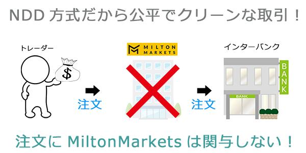 MiltonMarketsの取引方式