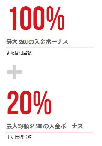 xmの入金ボーナスは100%と20%の2段構え